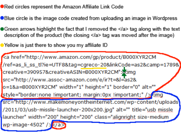 The Beginners Guide to Making Money with the Amazon Affiliate Program