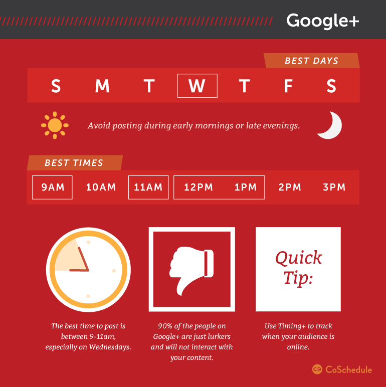 How often should you post on Google Plus
