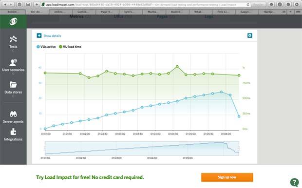InMotion Palo Alto response time