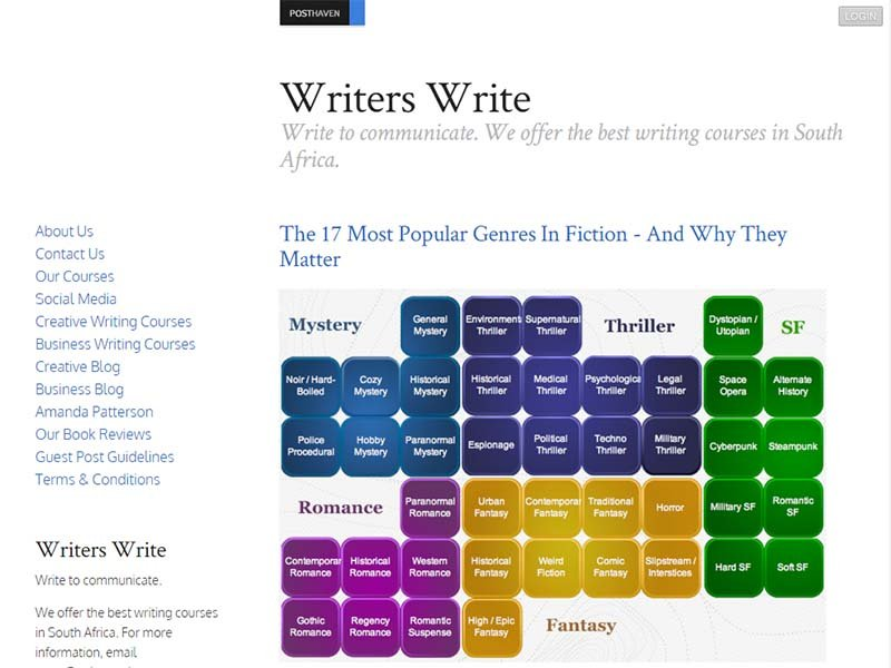 Writers Write - Website Screenshot