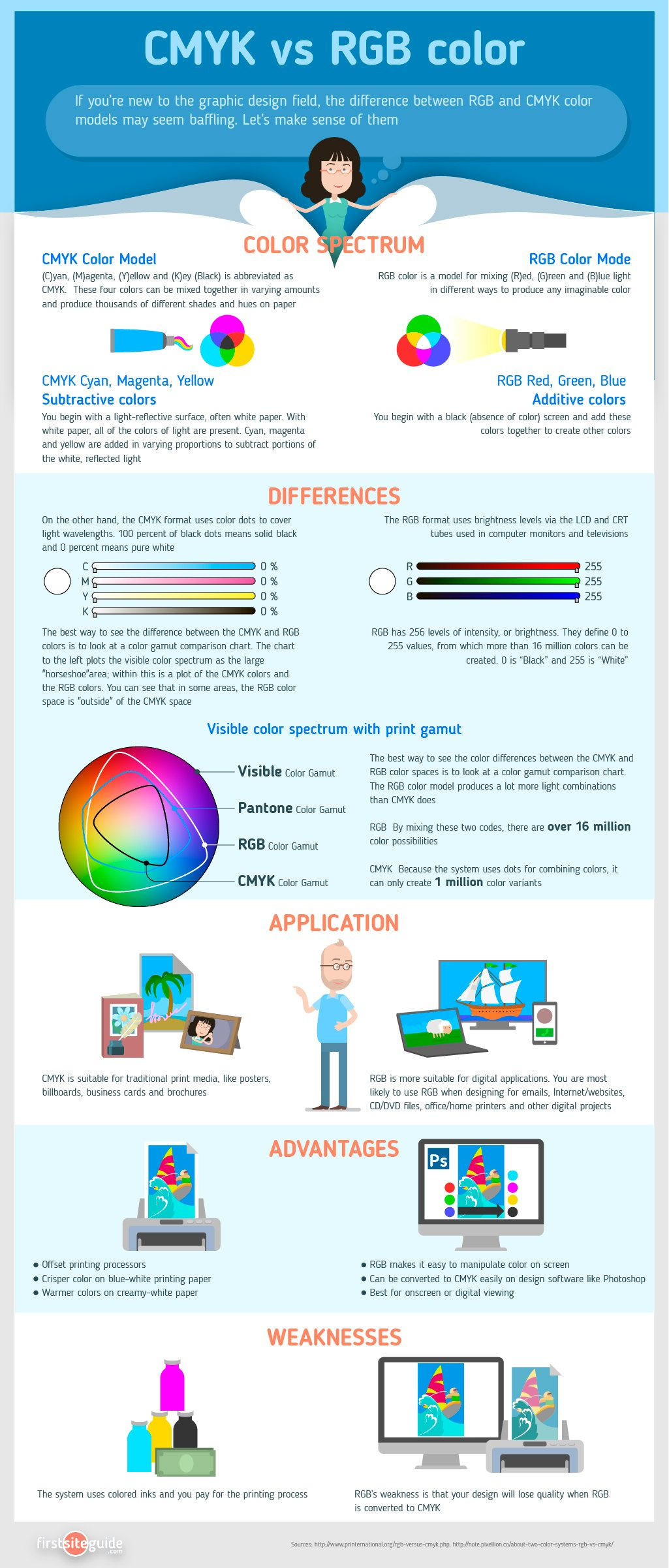 cmyk vs rgb cheat sheet