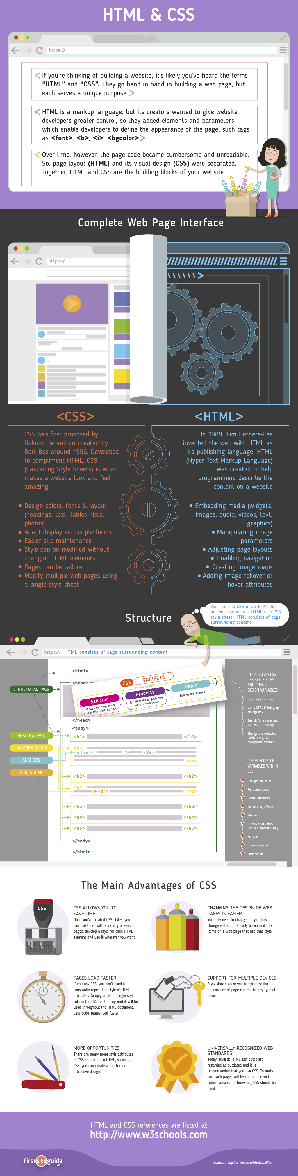 HTML & CSS - Cheat Sheet