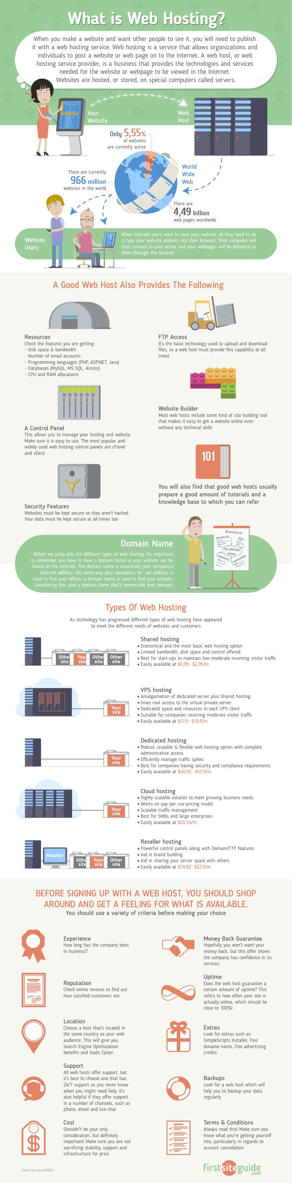 What is Web Hosting - Infographic