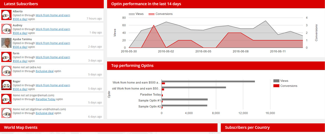 Optin Ninja dashboard analytics