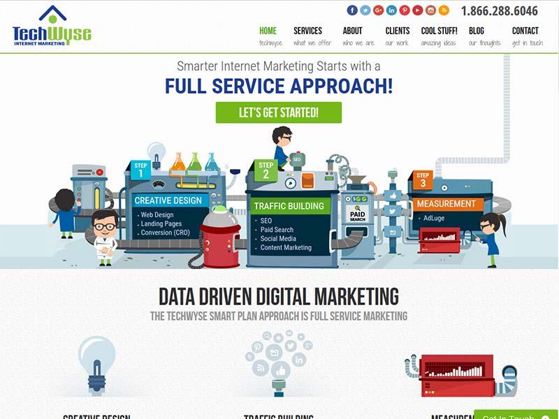 TechWyse - Website Screenshot