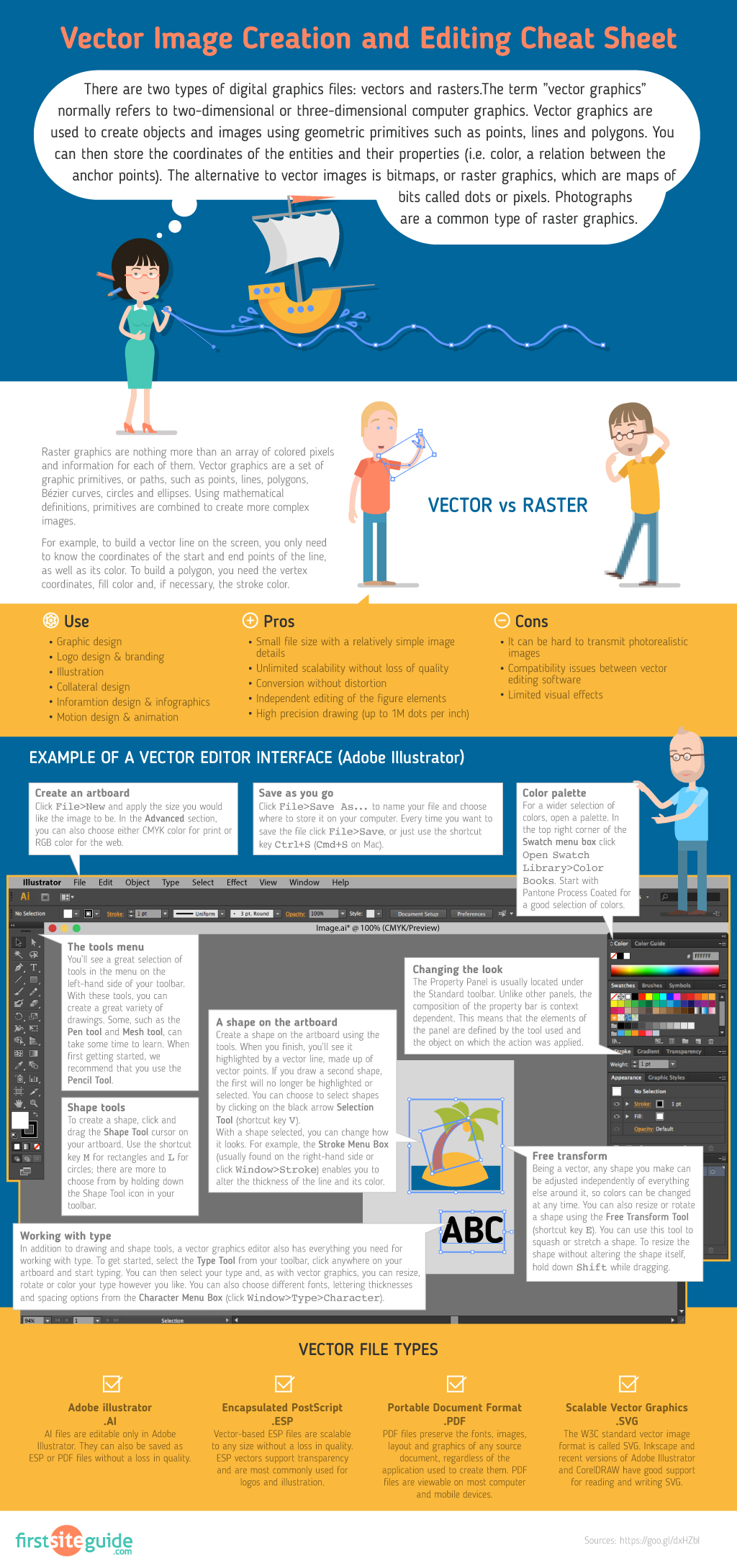 vector image creation cheat sheet