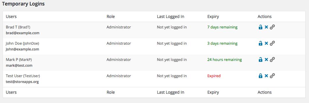 Temporary Account log