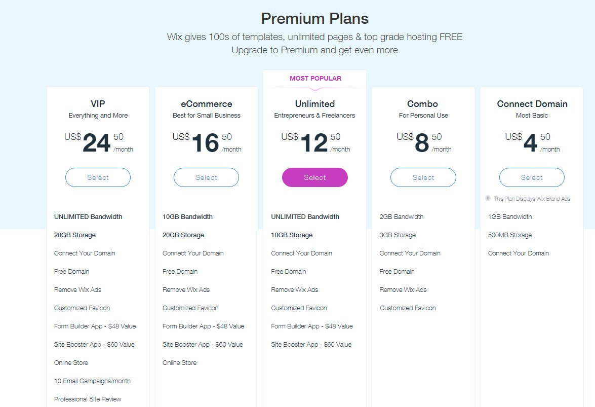 Wix premium plans pricing table