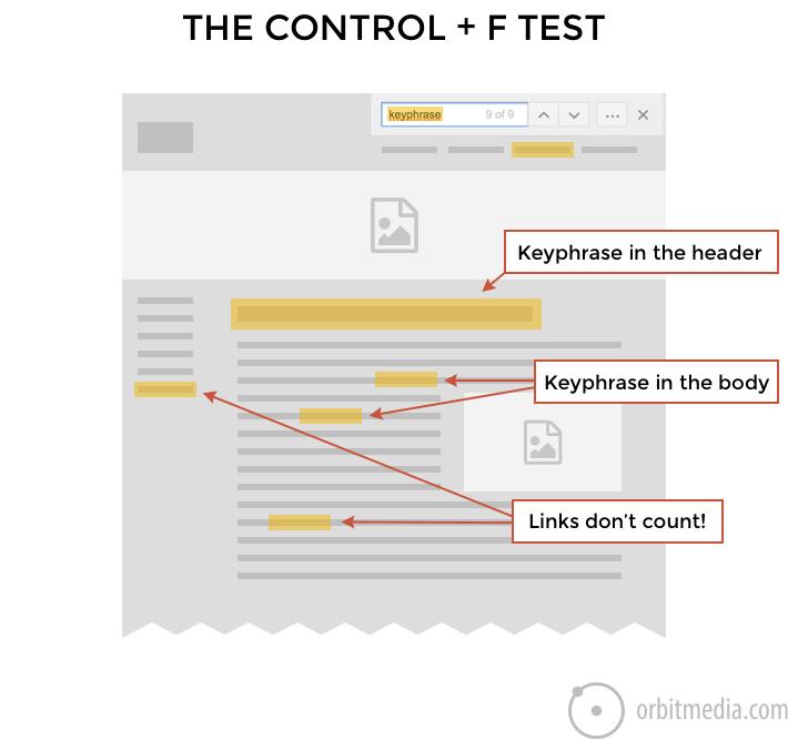 control f