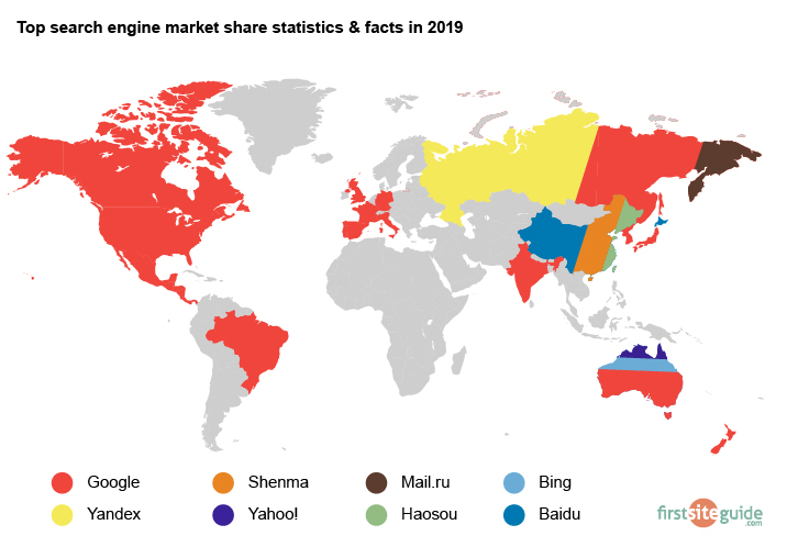global search engines stats