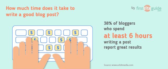 temps d'écrire un bon billet de blog