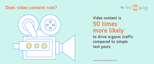 Video content driving traffic