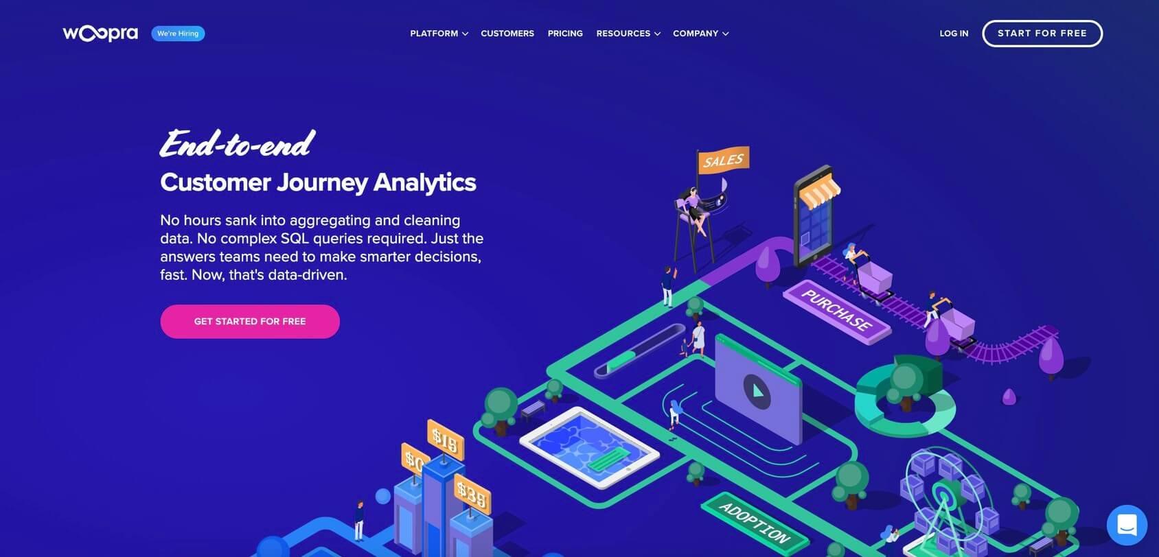 Woopra homepage