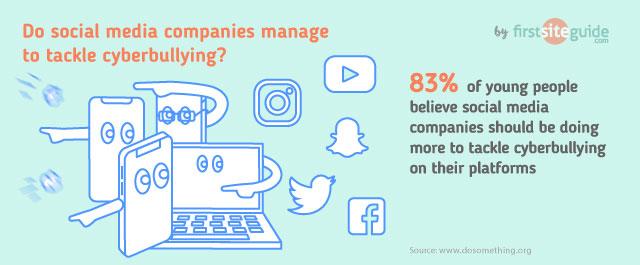 social media companies should tackle cyberbullying