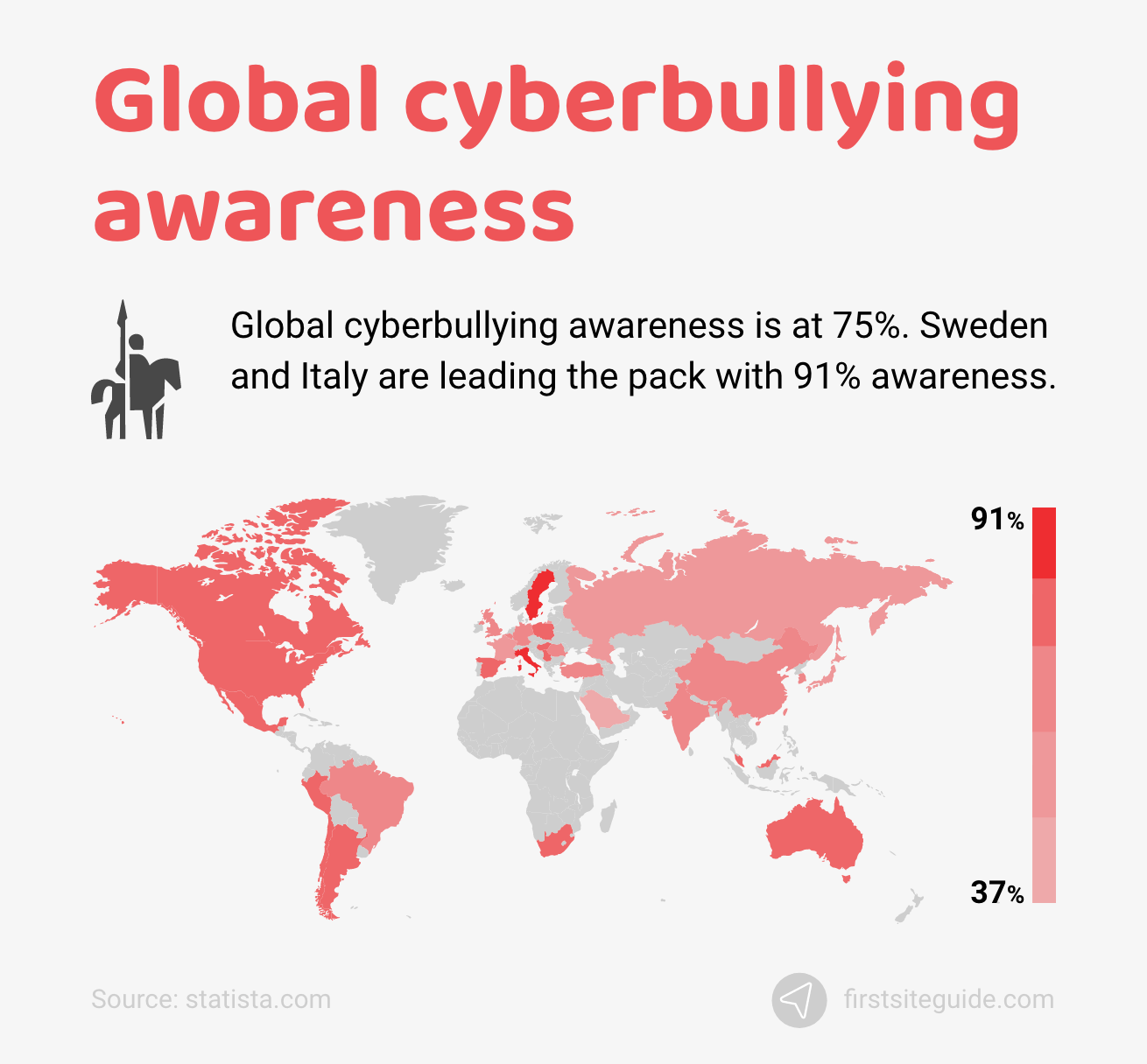 Global cyberbullying awareness