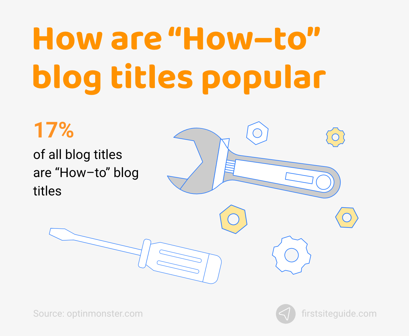 "How are ""How–to"" blog titles popular"
