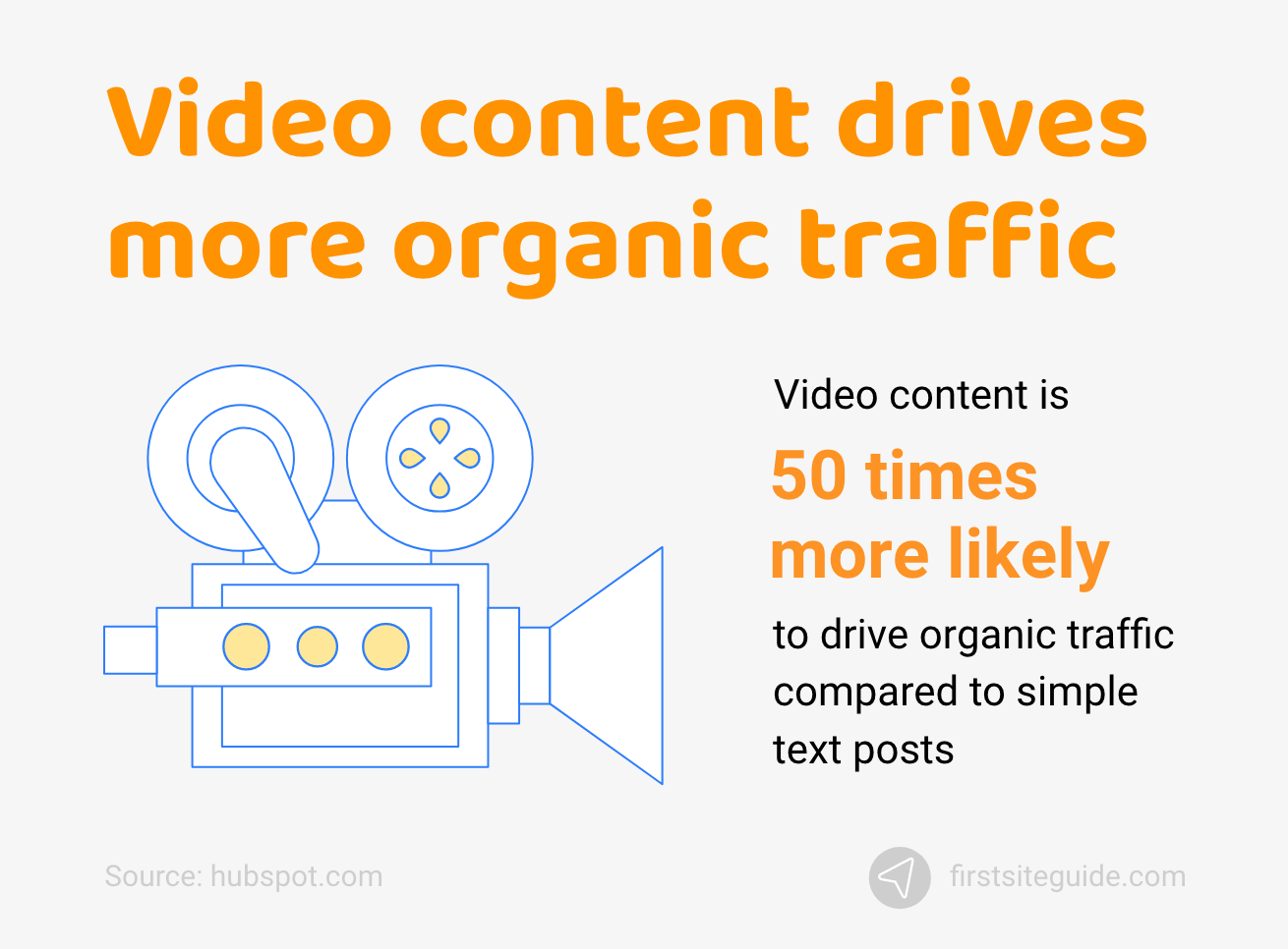 Video content drives more organic traffic