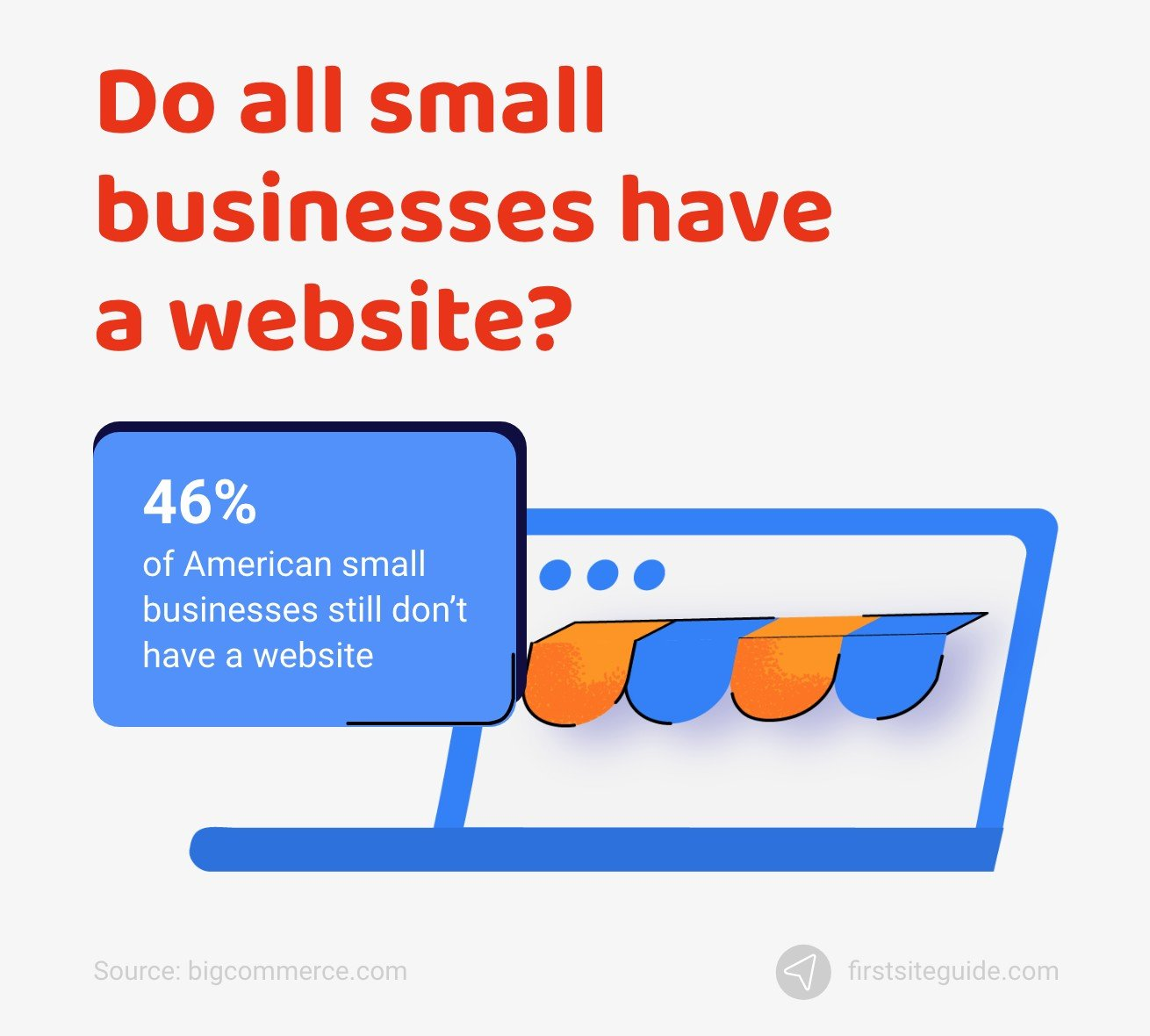 Do all small businesses have a website?