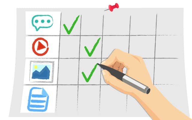 The Beginner's Guide to Blog Content Planning