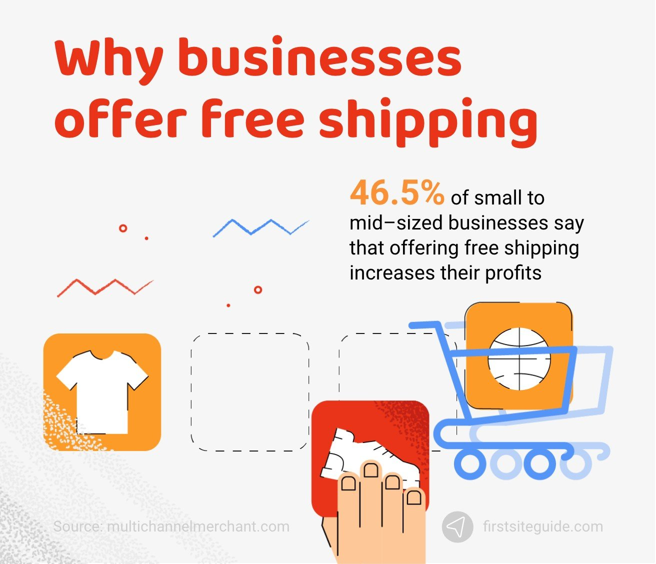 Why businesses offer free shipping