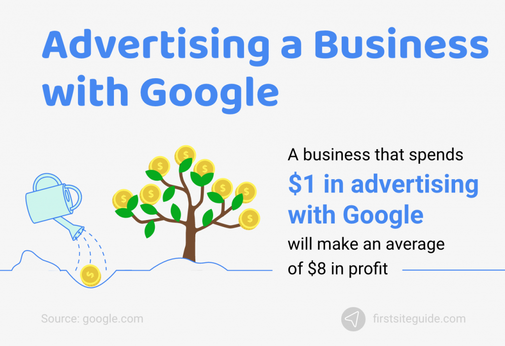 Advertising a Business with Google