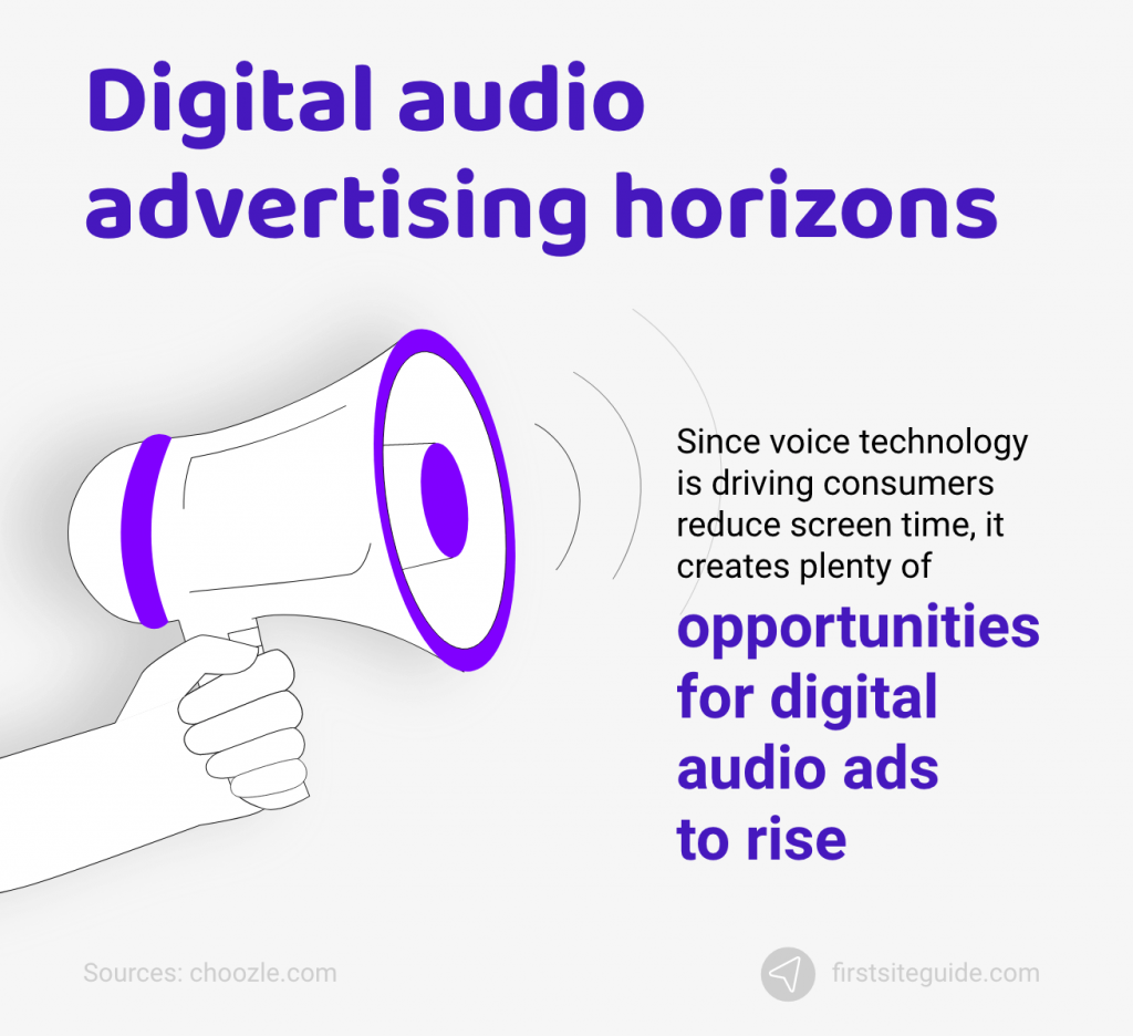 Digital audio advertising horizons