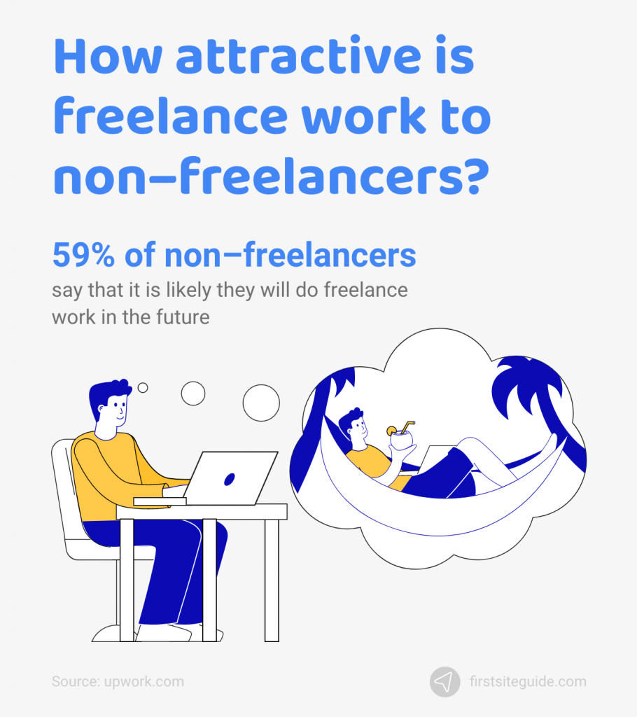 Will a freelancer stay a freelancer in the future