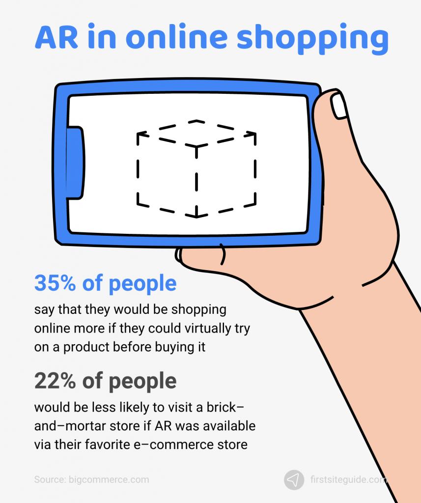 ar in online shopping