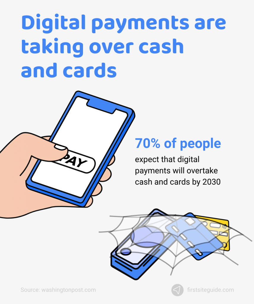 digital payments are taking over cash and cards